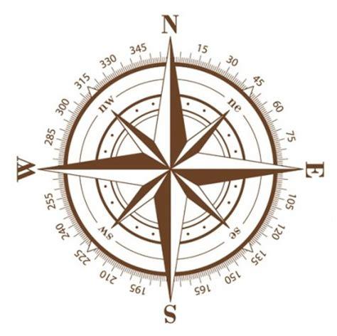 gambar 8 arah mata angin dan kompas freewaremini