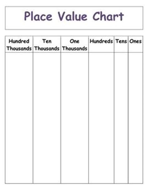 printable ones tens hundreds thousands chart place value to hundred thousands chart blank template
