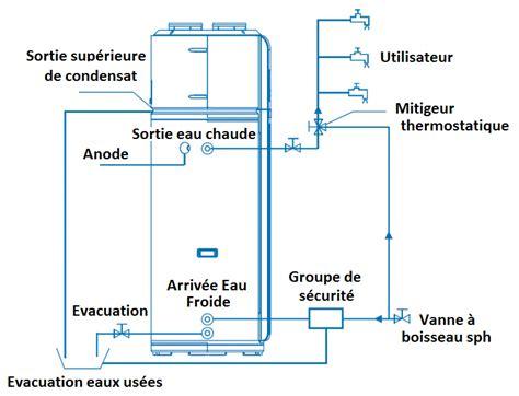 Panne De Chauffe Eau 2234 by Chauffe Eau Altech Maison Energy Maison Energy