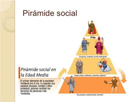 piramide social del sistema feudal ud 3 la europa feudal