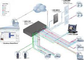 Lighting System Of A Car Pdf Application Diagrams By Model Number M Crestron