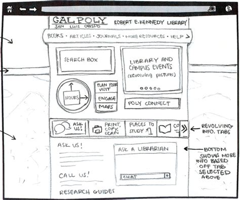 drawing web page reinventing the library website student sketches kennedy
