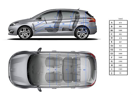 peugeot lease scheme vehicle specifications peugeot 308 leasing driveaway
