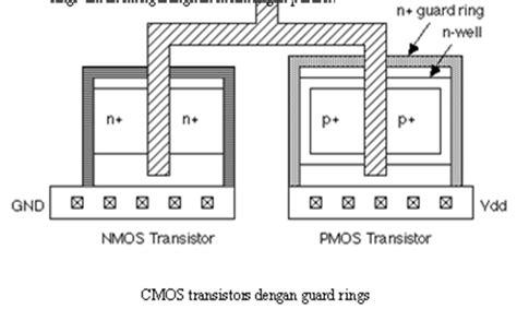 kelebihan transistor bipolar kelebihan transistor npn 28 images pengertian fungsi simbol dan prinsip transistor
