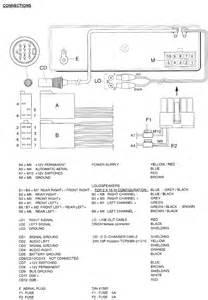 Renault Trafic Radio Wiring Diagram Renault Clio Iii Wiring Diagram At Trafic Radio
