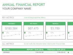 Financial Reporting Templates Excel by Report Templates Archives Word Templates