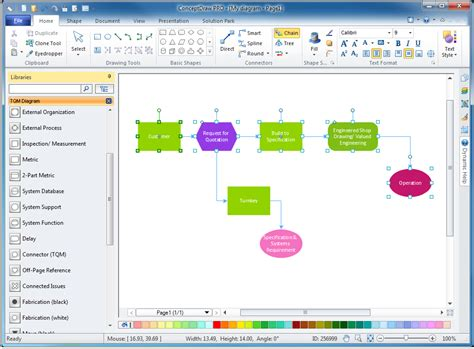 total quality management diagram total quality management diagrams solution conceptdraw
