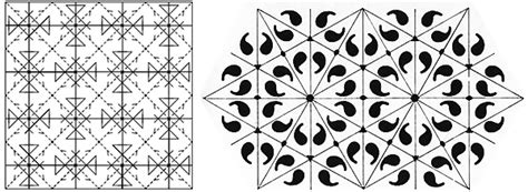 17 wallpaper pattern symmetry types the simplest diagram of the 17 symmetry types ever