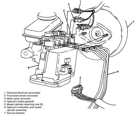 repair anti lock braking 1996 chevrolet sportvan g30 instrument cluster repair guides abs vi anti lock brake system abs abs hydraulic modulator assembly