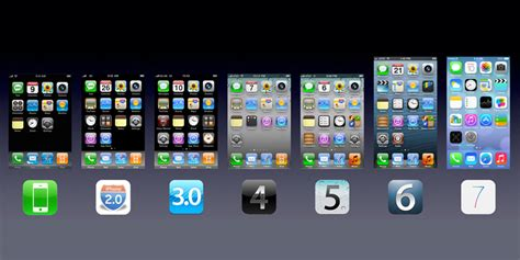 iphone evolution iphone home screen evolution highsnobiety