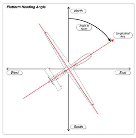 racetrack layout definition course navigation wikipedia