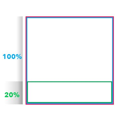 div height css set div height in inside a div with height and