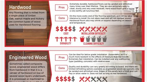 Pros And Cons Of Flooring Types by The Pros And Cons Of Different Types Of Home Flooring