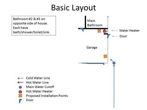 Plumbing 101 Pdf by Installation Of Whole House Water Filter Doityourself Community Forums