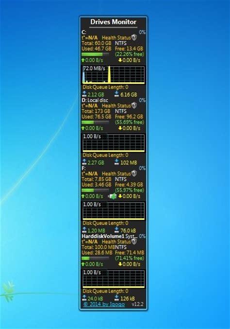 drives monitor windows  desktop gadget
