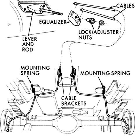 emergencyhand brake adjustment   asap jeep