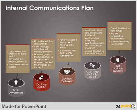 Communication Plan Template Ppt by Formulating Communication Strategy On Powerpoint Slides