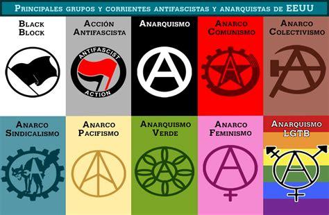 imagenes de simbolos anarquistas antifascistas los terroristas dom 233 sticos de estados unidos