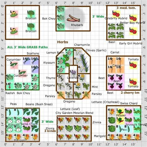 Vegetable Garden Layout Planner Best 25 Square Foot Gardening Ideas On Pinterest