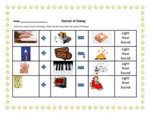 1000 images about energy on pinterest different types