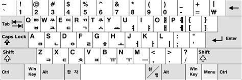layout work traduction korean language and computers wikipedia