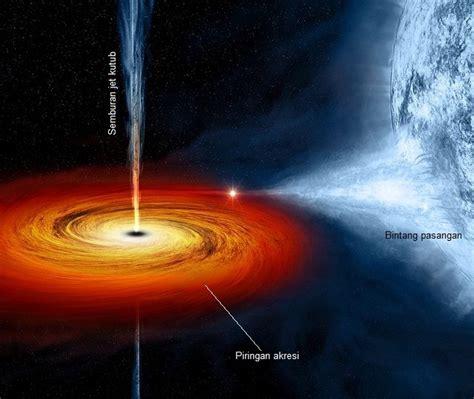 Oven Gas Bima Sakti bintang tersembunyi di pusat galaksi bima sakti kafe