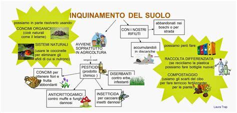inquinamento alimentare mappe bon8blog