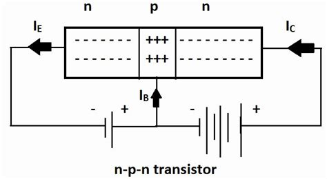 bipolar transistor working principle pnp transistor working principle 28 images related keywords suggestions for npn transistor