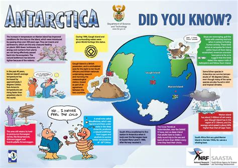 What Did Search For In 2015 Kidzone Antarctic Legacy Of South Africa
