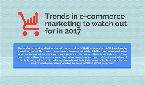 7 Trends To Out For by Ecommerce Marketing Trends To Out For In 2017