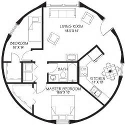 Awesome Keeping Up Appearances House Floor Plan Photos - Best ...