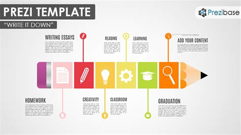 how to make a prezi template education and school prezi templates prezibase
