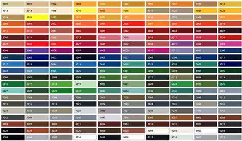 ral farben englisch ventadesign materials colors