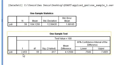 reporting one sle t test 28 images 28 excel