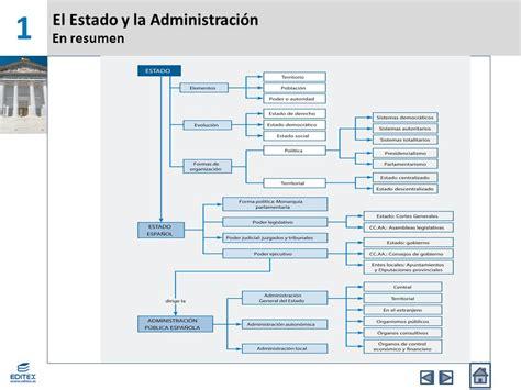 el estado y la administraci 243 n ppt video online descargar