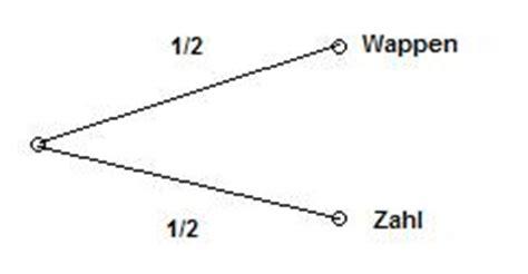 stochastik wann welche formel wahrscheinlichkeitsrechnung formeln beispiele und