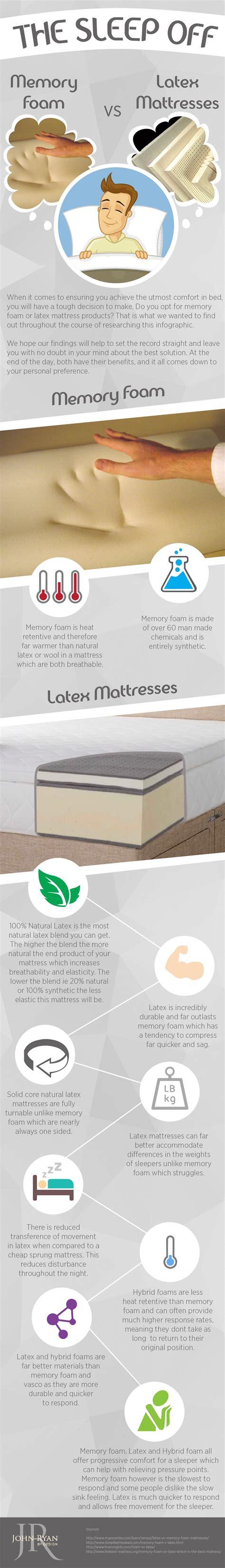 Mattresses Vs Memory Foam by Memory Foam Mattress Guide By Design
