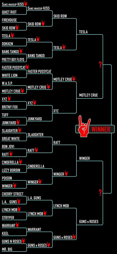 best metal bands metal bracket hair metal bands alexrox