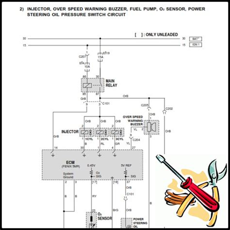 wiring diagram listrik mobil image collections wiring