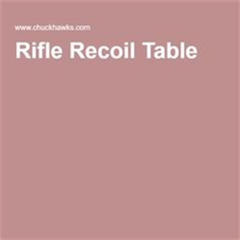 Rifle Recoil Table by The World S Catalog Of Ideas