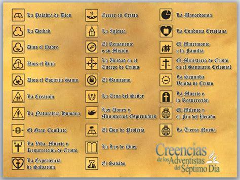 libro doctrina biblica ensenanzas esenciales en esto creemos 28 ensenanzas biblicas de los adventistas del 7mo dia ppts y aplicaciones