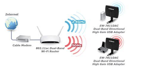 Daftar Usb Wifi daftar harga modem cdma apexwallpapers
