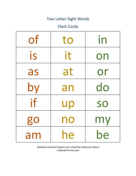 100 words need to read by 1st grade sight word practice to build strong readers two letter sight word workbook worksheets for learning to