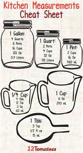 Kitchen Measurements Cup 25 Best Ideas About Measurement Conversions On