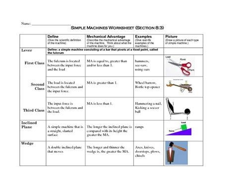 6 Simple Machines Worksheet by Simple Machines Collection Lesson Planet