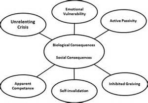 cognitive behavior the pinki perspective