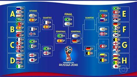Alemanha Mundial 2018 Em Grupo Su 237 231 A Costa Rica E S 233 Rvia Brasil Pode Pegar