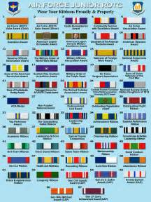 air medals and ribbons chart