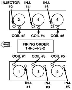 2005 jeep cxheroke larado 3 7 v 6 firing order diagram fixya
