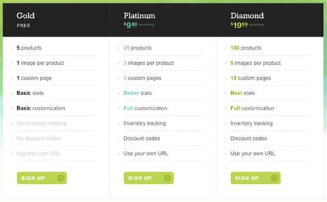 web design using tables for layout web design pricing tables
